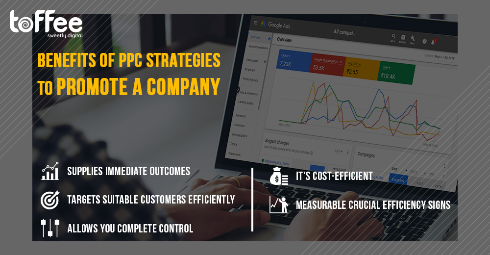 Why are PPC strategies useful to promote a company?