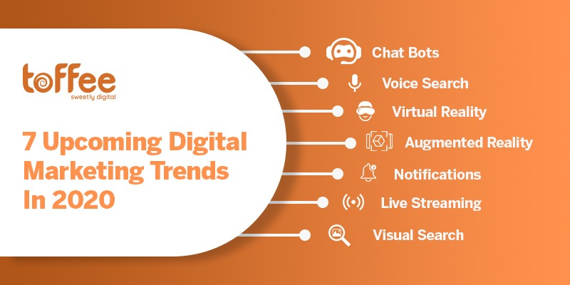 7-upcoming-digital-marketing-trends